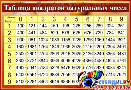 Стенд Таблица квадратов натуральных чисел в золотисто-бордовых тонах 800*550мм