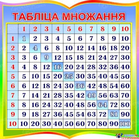 Стенд Таблiца множання для начальной школы в зеленых тонах 550*550мм