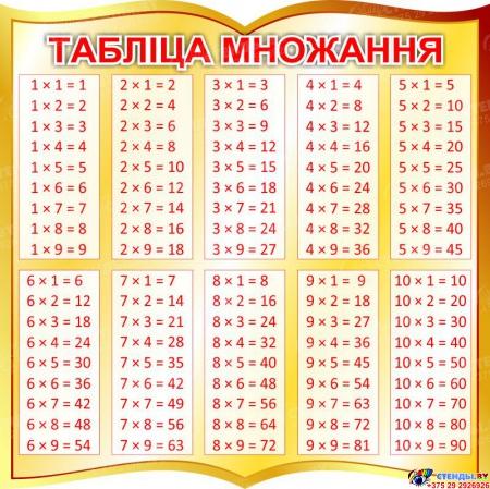 Стенд Таблiца множання в столбик  для начальной школы в стиле Осень  на белорусском языке  550*550мм