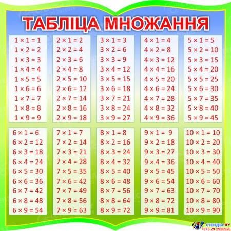 Стенд Таблiца множання в столбик  для начальной школы в зеленых тонах  на белорусском языке  550*550мм