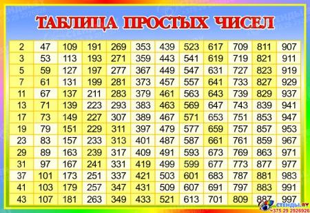 Стенд Таблица простых чисел по Математике в стиле Радуга 800*550 мм