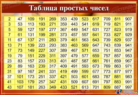 Стенд Таблица простых чисел в золотисто-бордовых тонах 800*550мм