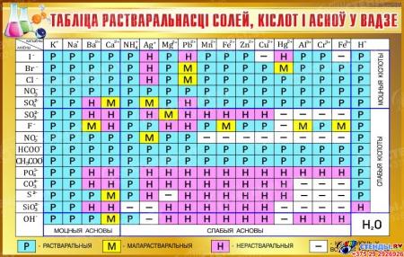 Стенд Таблiца растваральнасцi  для кабинета химии в золотисто-коричневых тонах на белорусском языке 1020*600мм
