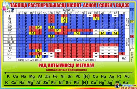 Стенд Таблiца растваральнасцi солей, кiслот i асноў у вадзе, рад актыўнсцi металаў на белорусском языке для кабинета химии 1000*650 мм