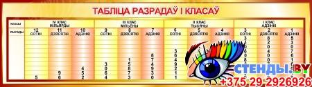 Стенд Таблiца разрадаў i класаў на белорусском языке в золотистых тонах 1250*350мм