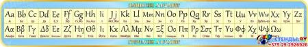 Стенд Таблица с Латинский, Греческий алфавит на белорусском языке в бирюзовых тонах 1950*300мм
