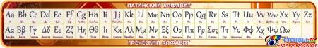 Стенд Таблица с Латинским и Греческим алфавитом для кабинета математики 1950*300мм
