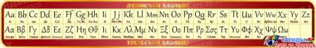 Стенд Таблица с Латинским и Греческим алфавитом в бордово-золотистых тонах 1950*300мм