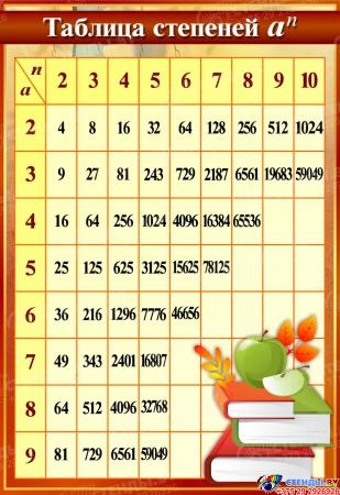 Стенд Таблица степеней  в золотисто-бородовых тонах тонах 550*800мм