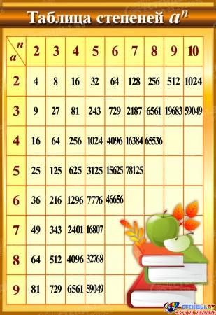 Стенд Таблица степеней  в золотисто-коричневых тонах 550*800мм