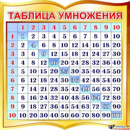Стенд Таблица умножения для начальной школы в золотистых тонах 550*550мм