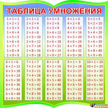 Стенд Таблица умножения в столбик  для начальной школы в зеленых тонах  550*550мм