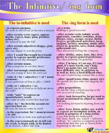 Стенд The Infinitive.-ing form в кабинет английского языка в фиолетово-жёлтых тонах 700*850 мм