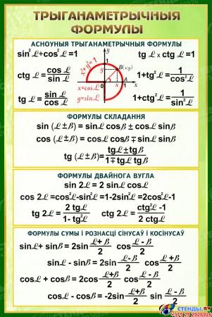 Стенд Трыганаметрычныя формулы в золотисто-зелёных тонах  630*940 мм