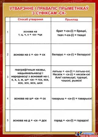 Стенд Утварэнне i правапiс прыметнiкаў з суфiксам-ск- на белорусском языке 500*700мм