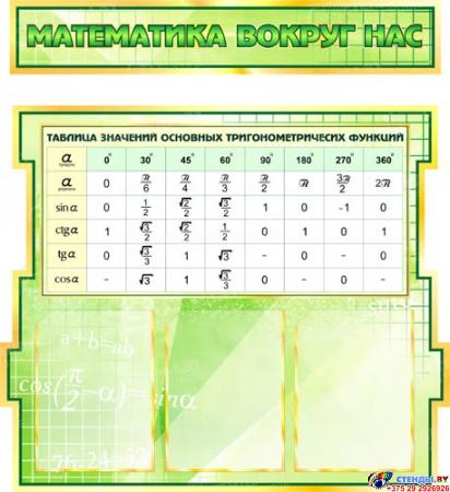 Стенд в кабинет Математики Математика вокруг нас с формулами зеленый 1800*995мм Изображение #1