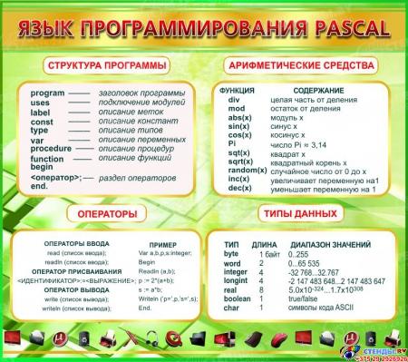 Стенд Язык програмирования Pascal для кабинета информатики в золотисто-зелёных тонах 1100*980мм
