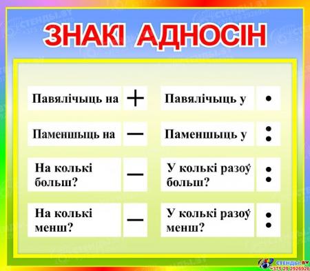 Стенд Знакi адносiн на белорусском языке  400*350мм