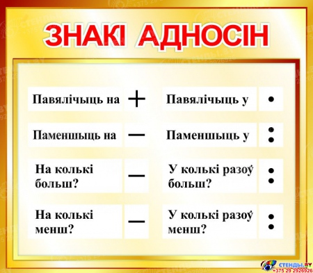 Стенд Знакi адносiн на белорусском языке для начальной школы в золотистых тонах 400*350мм