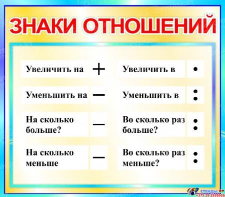 Стенд Знаки отношений для начальной школы в бирюзовых тонах  400*350мм