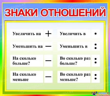Стенд Знаки отношений для начальной школы в зелено-голубых тонах  400*350мм