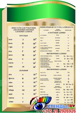 Стендовая  композиция Фізіка вакол нас на белорусском языке в виде раскрытой книги в золотисто-зеленых тонах  2800*1000мм Изображение #1