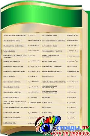 Стендовая  композиция Фізіка вакол нас на белорусском языке в виде раскрытой книги в золотисто-зеленых тонах  2800*1000мм Изображение #3