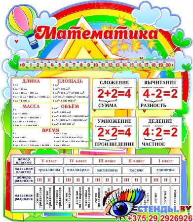 Стендовая композиция Математика и Русский язык в стиле я познаю мир Изображение #1