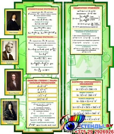 Стендовая композиция Математика вокруг нас с формулами и портретами в зелёных тонах 2506*957мм Изображение #1
