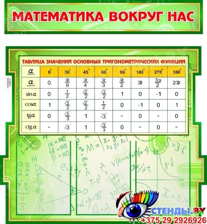 Стендовая композиция Математика вокруг нас с формулами и портретами в зелёных тонах 2506*957мм Изображение #2