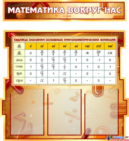 Стенд в кабинет Математики Математика вокруг нас с формулами и тригономертической таблицей 1800*995мм Изображение #1
