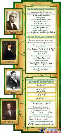 Стенд в кабинет Математики Математика вокруг нас с формулами в золотисто-зелёных тонах  2506*957мм Изображение #1