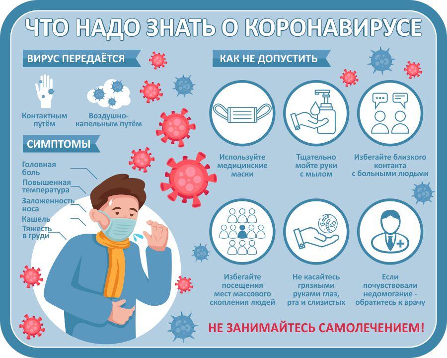 https://stendy.by/assets/uploads/products/stend-chto-nado-znat-o-koronaviruse-300-240-mm1.jpg